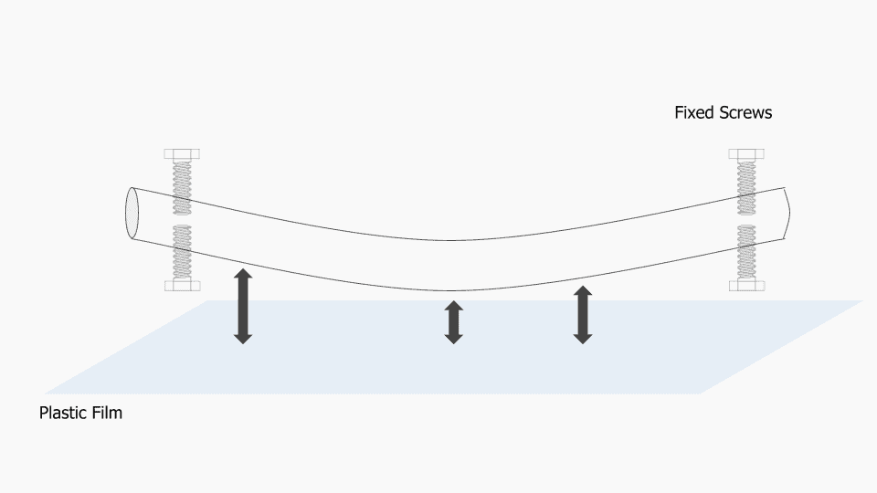 Standard Machine Inconsistent Gapping Illustration